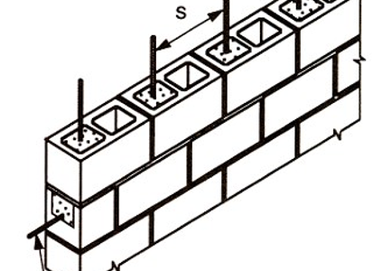 IN PLANE SHEAR RESISTANCE OF PARTIALLY GROUTED REINFORCED CONCRETE MASONRY SHEAR  WALLS