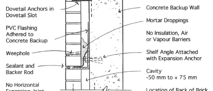 Cast In Place Joint : Canada masonry design centre comparison of backup walls