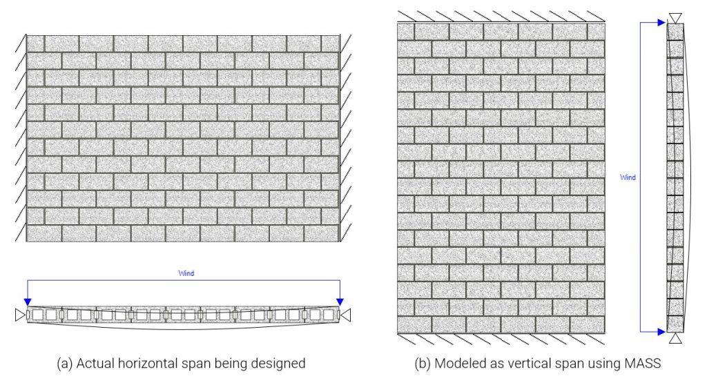 Horizontal spanning wall post 1 actual vs mass